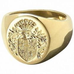 El anillo de sello y su significado