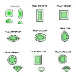 tipos de tallas de piedras preciosas